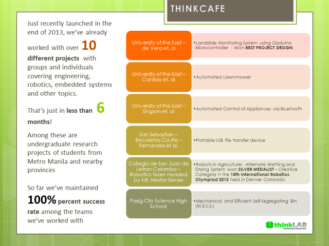 ThinkCAFE - NI Presentation DRAFT